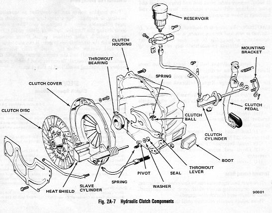 Hydraulic Clutch System Diagram