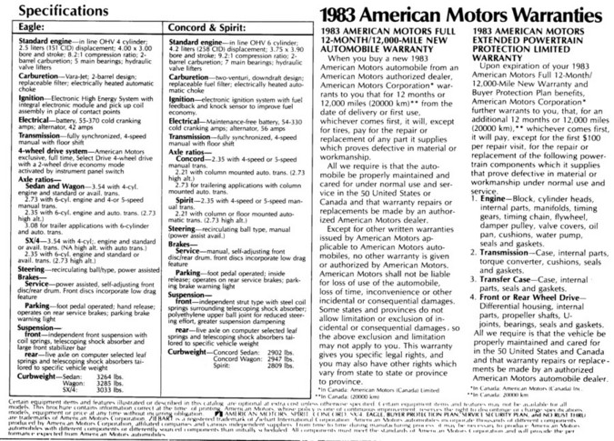 1983AMCSpecificationsandWarranties